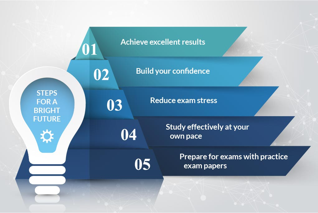 Steps for academic success through top study website.